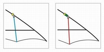 Verstellung der Segellattenspannung über Stopperclips